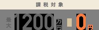 課税対象1200万円→0円
