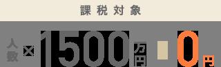課税対象1500万円→0円